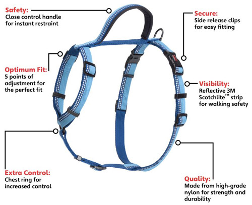 Halti Walking dog harness - features