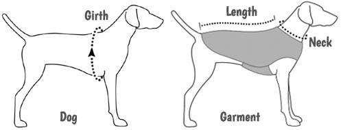 Ruffwear measuring guide