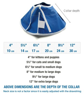 Trimline Dog Recovery Collar Size Guide