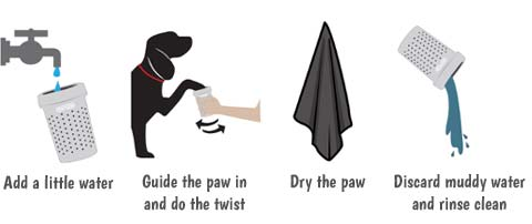 Use MudBuster to clean dirty dog paws
